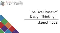 /designthinking.eireneuniversity.org:443/swfu/d/dseed_eye02_en.jpg